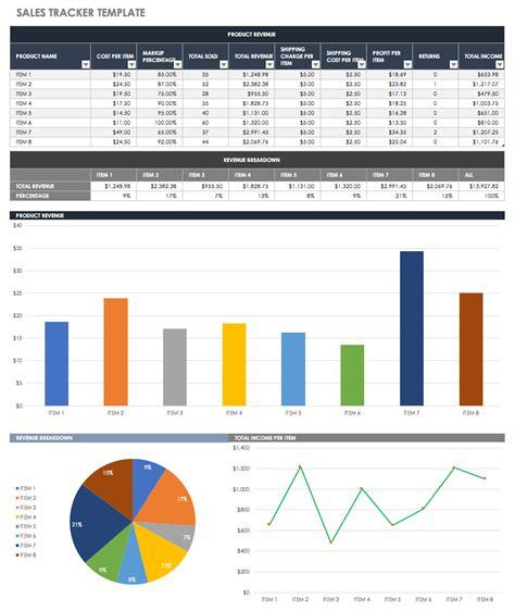 sales pipeline management  smartsheet