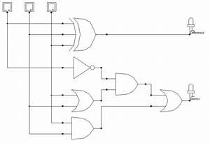 Vhdl Code For Full Subtractor  U0026 Half Subtractor Using