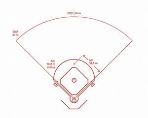 How Big Is A Little League Baseball Field