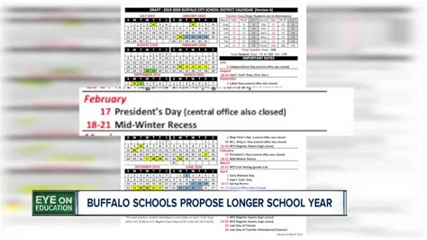 buffalo public school administrators union odds