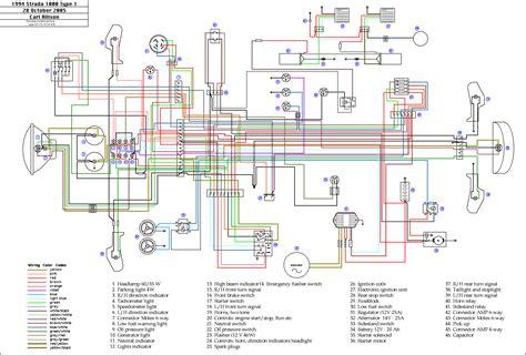 Vauxhall Zafira Wiring Diagram Somurich