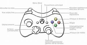xbox controller diagram xbox free engine image for user With xbox 360 schematics diagram on xbox one controller wiring diagram