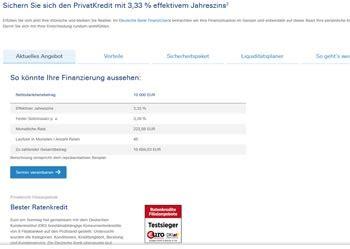 Deutsche Bank Autokredit Vorteile Nachteile Und Konditionen 07 2019