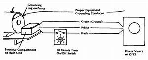 Lx Whirlpool Bath Pump Wiring Diagram