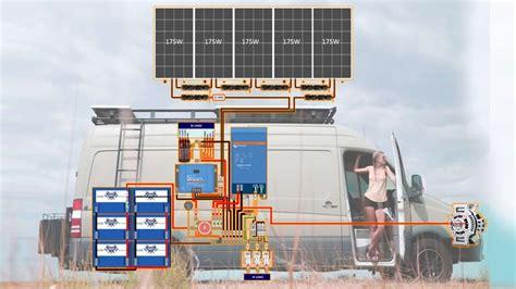 Interactive Solar Wiring Diagram For Camper Vans Rvs