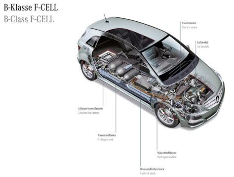 Mercedes Brennstoffzellen Antrieb by Krafthand De Aktuell Brennstoffzellen Daimler M 246 Chte
