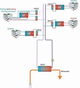 5  A Decentralised District Cooling    Heating System