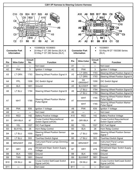 2000 Tahoe Stereo Wiring Diagram Schematic by 2004 Gmc Radio Wiring Diagram Free Wiring Diagram
