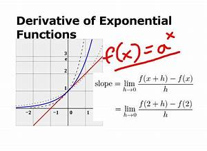 Derivative of a^x (Exponential Functions) Part 1: Using ...