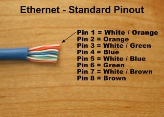 Home Theater Network Cables Page How Make Ethernet
