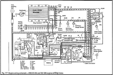 1988 Ford Thunderbird Turbo Coupe Wiring Diagram by 1991 Mercury Fuse Box Diagram Car Engine Parts Diagram