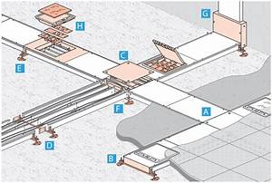 Underfloor Trunkings - Cable Management Systems