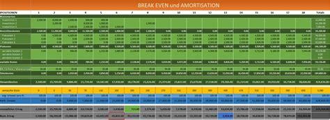break  und zeitpunkt der amortisation mit einem excel