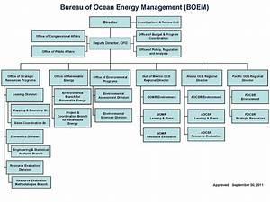 Doi Gov Bureau Of Ocean Energy Management Iv G