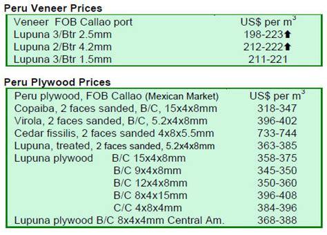 veneer cost per sq ft top 28 veneer cost per sq ft 28 best veneer cost per sq ft hardie siding cost get cedar