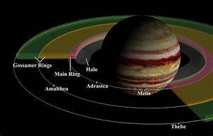 Which Planets Have Rings? - Universe Today