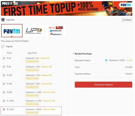 Free fire topup bd trusted service fastest delivery provide helpful review & feedbacks lowest price in bangladesh fastest growing page good behave. How To Top Up 1 Diamond In Free Fire? The Truth Is Here To ...