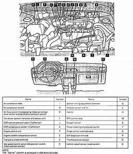 Where Is The Engine Control Computer On A 1991 Dodge Colt