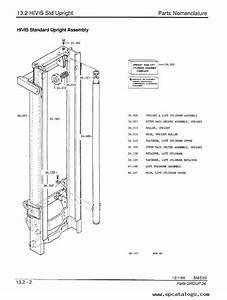 Clark Gcs  Gcs Sm520r Service Manual Pdf