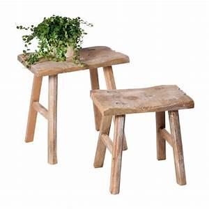 Ikea Hocker Holz : tritthocker aus holz ~ Michelbontemps.com Haus und Dekorationen