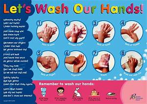 Hand Washing Posters Collection