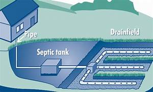 1000 Gallon Septic Tank Diagram