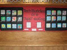 computer bulletin boards images computer