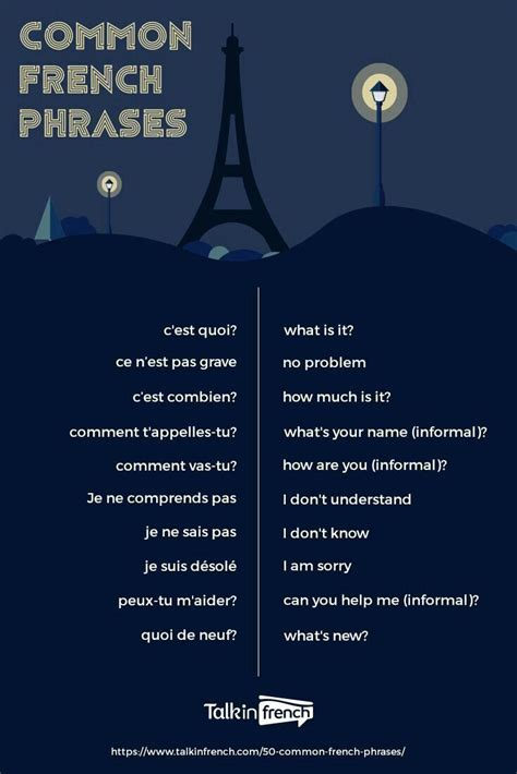 Pin by Aya on French-beginners | Useful french phrases ...
