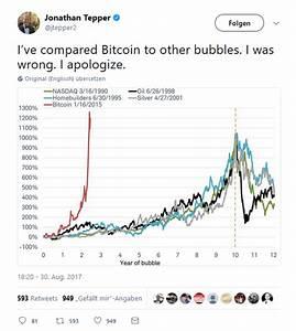 Bitcoin Berechnen : express handel auch an anderen boersen bitcoin optionsscheine finden forex racer ~ Themetempest.com Abrechnung