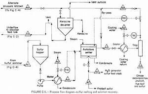 4r70w Shift Flow Diagram