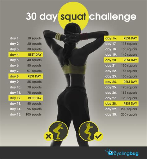 Core 30-Day Squat Challenge