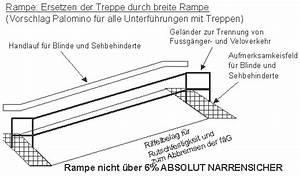 Rampenlänge Berechnen : treppen rampen steigungsverh ltnis geschichte von zu ~ Themetempest.com Abrechnung