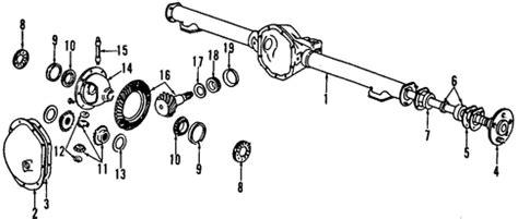 airbag deployment 1999 infiniti i windshield wipe control 1995 dodge ram 2500 rear differential service manual service manual 1995 dodge ram 2500 rear