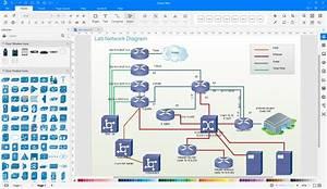 Cisco Network Design