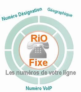 Rio Free Fixe : rio fixe retrouver tous les numeros de votre ligne ~ Dode.kayakingforconservation.com Idées de Décoration