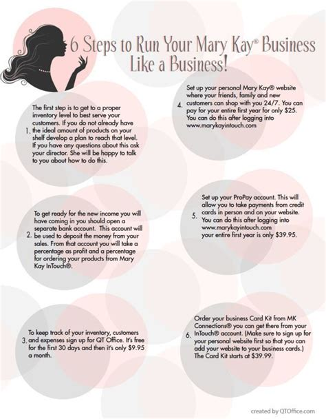 steps to planning office party business plan key steps to running your 174 business like a business http