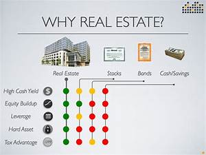 Commercial Real Estate - 7 Unique Benefits - RealCrowd