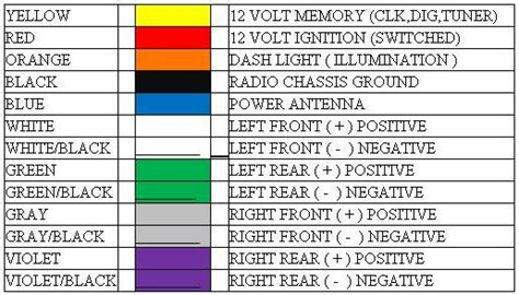 aftermarket car stereo wiring color codes a