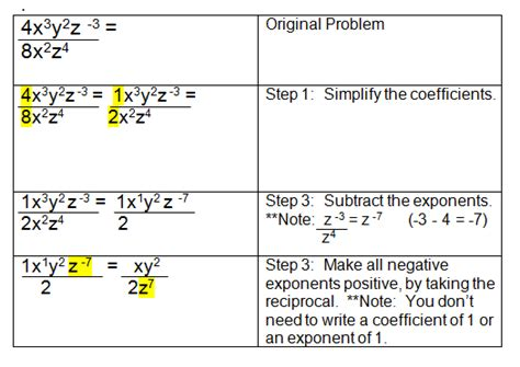 negative exponents   exponents