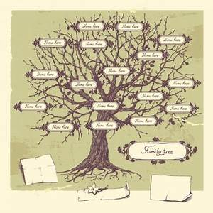 Draw a family tree lovetoknow for Draw a family tree template
