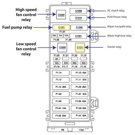 ford taurus fuse diagrams ricks  auto repair