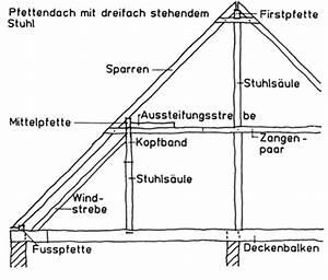 Bezeichnungen Am Dach : dachboden ausbauen ~ Indierocktalk.com Haus und Dekorationen