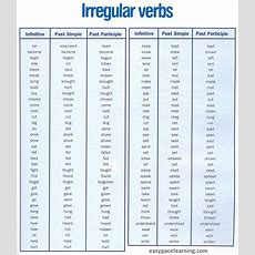 List Of Irregular Verbs In Infinitive Past Simple And Past Participle