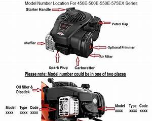 How To Locate Your Briggs And Stratton Engines Model