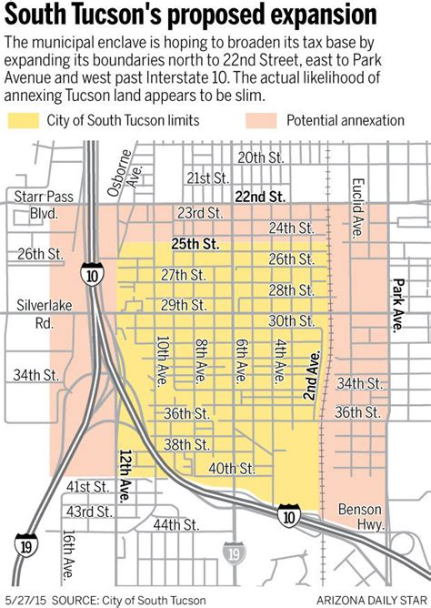 South Tucson Seeks To Double Its Square Mile Size News