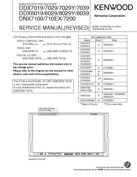 Radio Wiring Diagram For Kenwood Dnx7120 by Kenwood C929 Sm 2 Service Manual Free Schematics