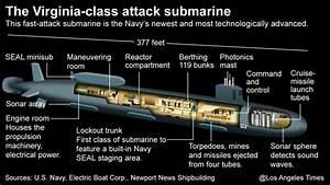 Aboard A U S  Nuclear Sub  A Cat