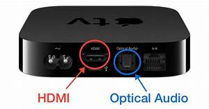 Connect Apple Tv To Surround Sound System