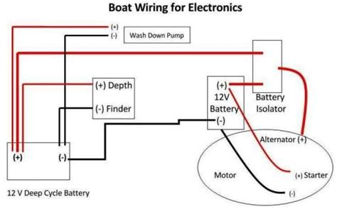 Wiring Boat Radio To Battery by Boat Battery Wiring