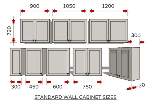 Standard Cupboard Height by Standard Dimensions For Australian Kitchens Illustrated